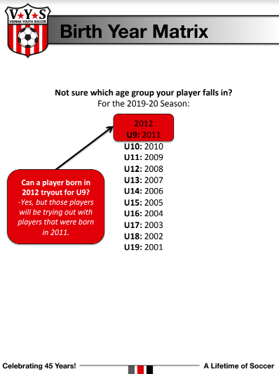 VYS Travel Tryouts | Vienna Youth Soccer